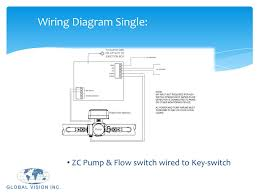 water flow switch wiring diagram tamper wiring diagram for tamper switch definition at Sprinkler Tamper Switch Wiring Diagram
