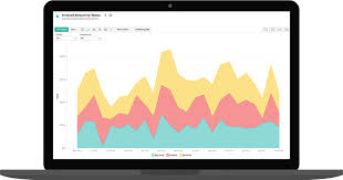 Zoho Charts New Charts In Zoho Reports