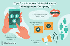 Management Strategies To Improve Process Designs Of Services Focus On How To Start A Social Media Management Home Business