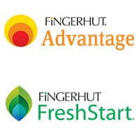 Can You Use A Fingerhut Credit Card Anywhere 3 Options