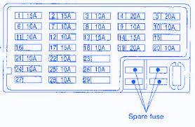Fuse Box Diagram For 1999 Nissan - G2 wiring diagram