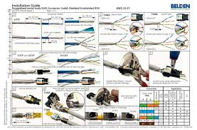 large size of wiring diagrams cat5e cable colors patch cable wiring cat 5 e cat6
