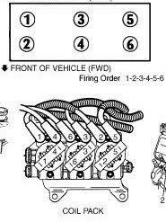 plug firing order diagrams for subaru tribeca b9 3 0l spark plug solved plug and wire diagram fixya plug firing order diagrams for subaru tribeca b9 3 0l spark plug