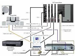 home entertainment wiring facbooik com Home Entertainment Wiring Diagram home entertainment system wiring diagrams wiring diagram home entertainment center wiring diagrams