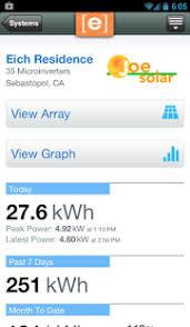 Enphase Enlighten Solar Energy Monitoring  Software U0026 Apps Enlighten Login