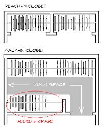 closet design dimensions. Plain Decoration Walk In Closet Depth Beyond The Wardrobe Wall Design Build Dimensions