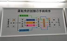 筑豊 自動車 運転 免許 試験場