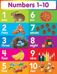Number Chart 1 10 Free Printable Shelter