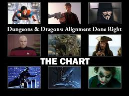 D D Alignment Done Right Segment 1 The Chart