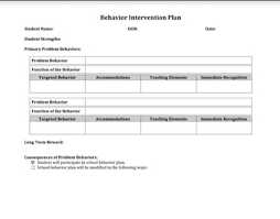 behavior intervention plan template behavior intervention plan template b i p by the greenhouse