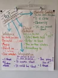 essay presentation powerpoint school