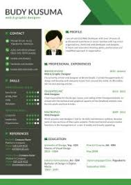 Free Resume Templates Cute Programmer Cv Template 9 With 89