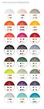 Best Color Palette For Charts 2017 Fermob Color Combination Chart Which Colors Look Best