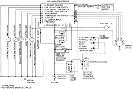 cj7 wiring diagram large cj7 automotive wiring diagrams 0900c1528004b02c cj wiring diagram large 0900c1528004b02c