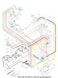 Club car electrical diagram wiring at 48 volt