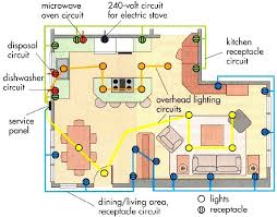 electrical symbols house wiring diagrams  house electrical circuit    electrical symbols house wiring diagrams