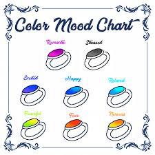 Vintage Mood Ring Essentials Co