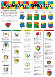 Pattern To Solve Rubik's Cube Unique Design Inspiration