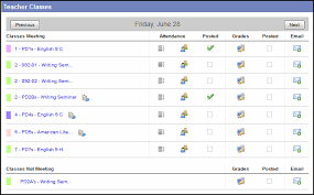Using The Class List On The Home Page In The Staff View