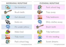 Back To School Routines Daily Routine Chart For Kids
