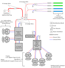 wiring diagram car audio sony car stereo wiring diagram at Wiring Diagram Car Stereo