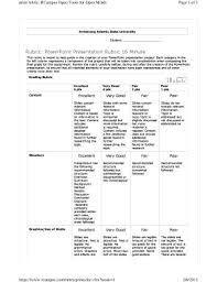 Printable Powerpoint Presentation Rubric Fill Out Download Top