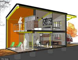 Grand Designs house for first time buyers  £ k bed home   Daily    The Barnhaus steel frame is lined internally   lots of insulation  And the result is