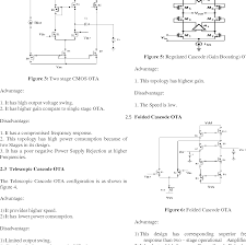 Transconductance Amplifier Design Figure 3 From Design And Analysis Of Cmos Telescopic