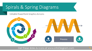 Flow Template 21 Spiral Model Drawing Flow Charts Spring Shape Diagrams Ppt Template Timeline Infographics Icons