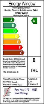 Energy Conservation Jack Dempsey Windows