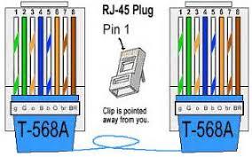 cat 5 wiring diagram crossover cable diagram readingrat net Rj45 Crossover Cable Diagram crossover cable wiring diagram images tia eia 568a wiring diagram, wiring diagram rj45 crossover cable connections