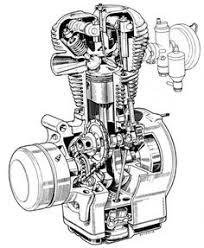 single cylinder motorcycle engine diagram motorcycle motorcycle enginecutawaybmw