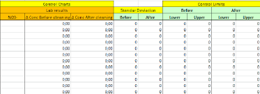 Figure A 15 Table Used For The Spectro Lysers Control