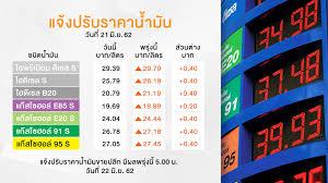 รีบเติม! PTTOR-BCP ประกาศขึ้นราคาน้ำมันทุกชนิด 40 สต./ลิตร เว้น E85 ขึ้น 20  สต. • ข่าวหุ้นธุรกิจออนไลน์