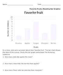 Reading A Graph Bar Chart Worksheets 1 Simple Graph Free