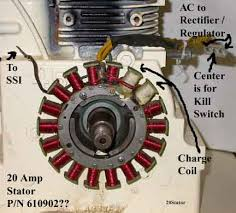 attachment ssi charge coil and stator test 20stator jpg