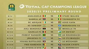 قرعة دوري أبطال أفريقيا 2020-2021.. مواجهات سهلة للأهلي والزمالك African  Champions League draw - YouTube