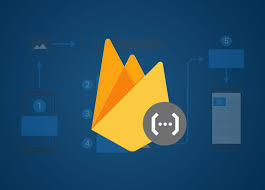 Building a Serverless App Using Firebase Cloud Functions
