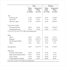 Demographic Survey Templates 8 Free Word Pdf Documents Download