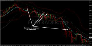 Золотой пакет инвестора: секрет прибыльной торговли бинарными опционами раскрыт