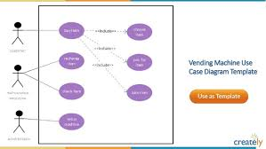 Vending Machine Use Case Adorable Use Case Diagram Templates By Creately