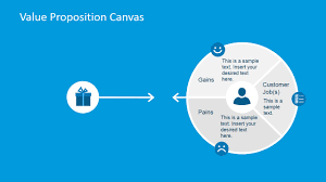 Value Proposition Template Value Proposition Canvas PowerPoint Template SlideModel 14