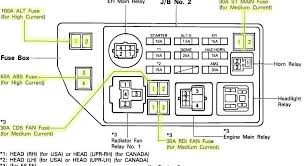 symbol fuse turcolea com what does a blown fuse look like in a house at How To Read Fuse Box