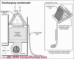 boiler condensate pump wiring diagram wiring diagram and a c system condensate drains piping pumps
