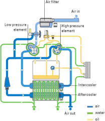 atlas copco compressor wiring diagram wiring library atlas copco compressor wiring diagram