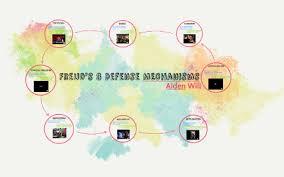 Freuds 8 Defense Mechanisms By Aiden Will On Prezi
