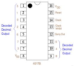 vga pin diagram car wiring diagram download tinyuniverse co Rca To Vga Wiring Diagram vga wiring diagram on vga images free download wiring diagrams vga pin diagram ic 4017 circuit pins 15 pin vga cable colour code homemade vga to rca adapter vga to rca cable wiring diagram