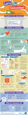 infographic why volunteering is good for your health your career infographic why volunteering is good for your health your career and the community