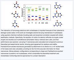 Q Chem On Twitter Recent Publication Citing Q Chem Httpstco