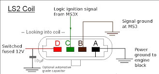ls ignition coil wiring diagram ls automotive wiring diagrams ls ignition coil wiring diagram